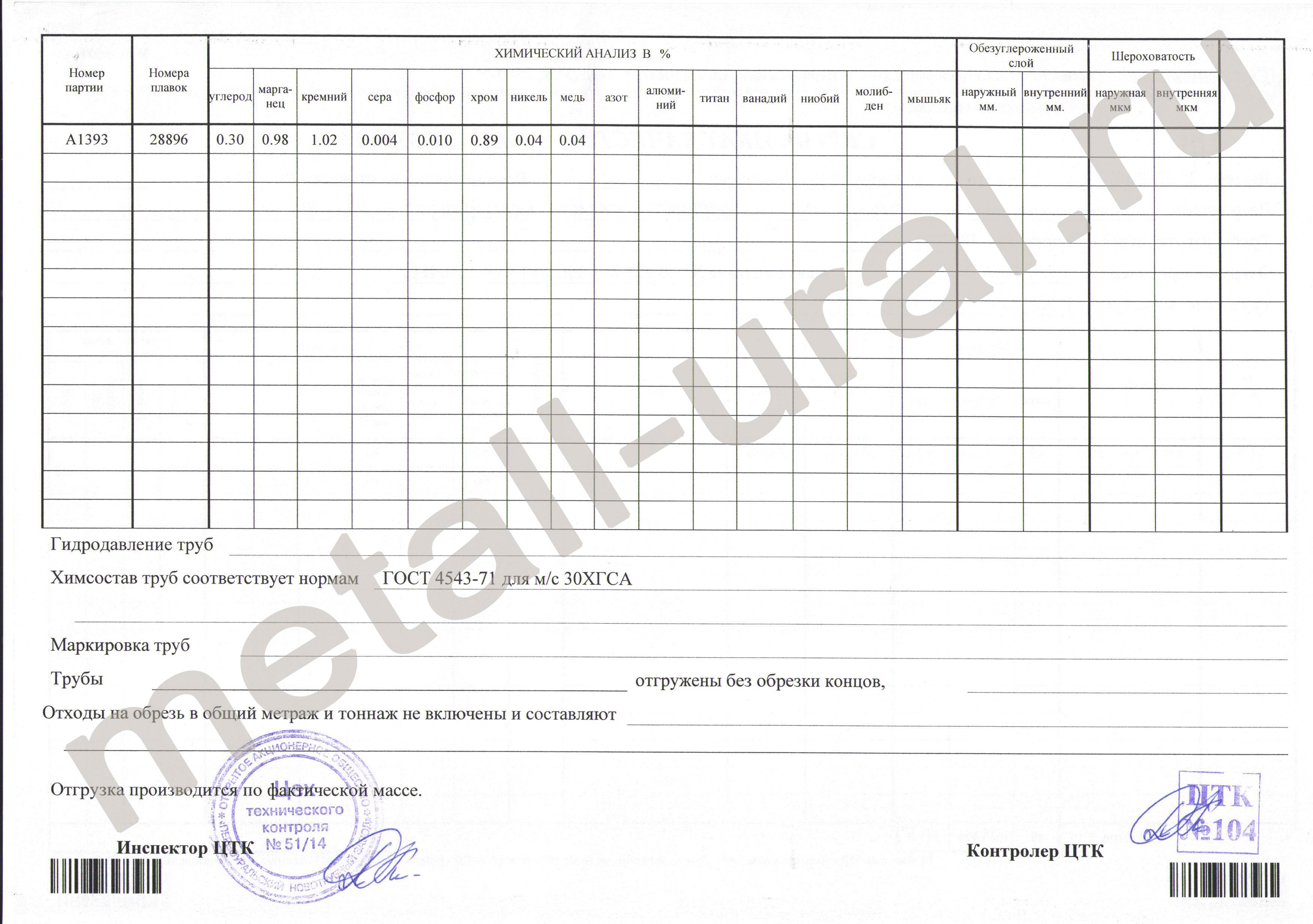 паспорт качества на металлоконструкции образец