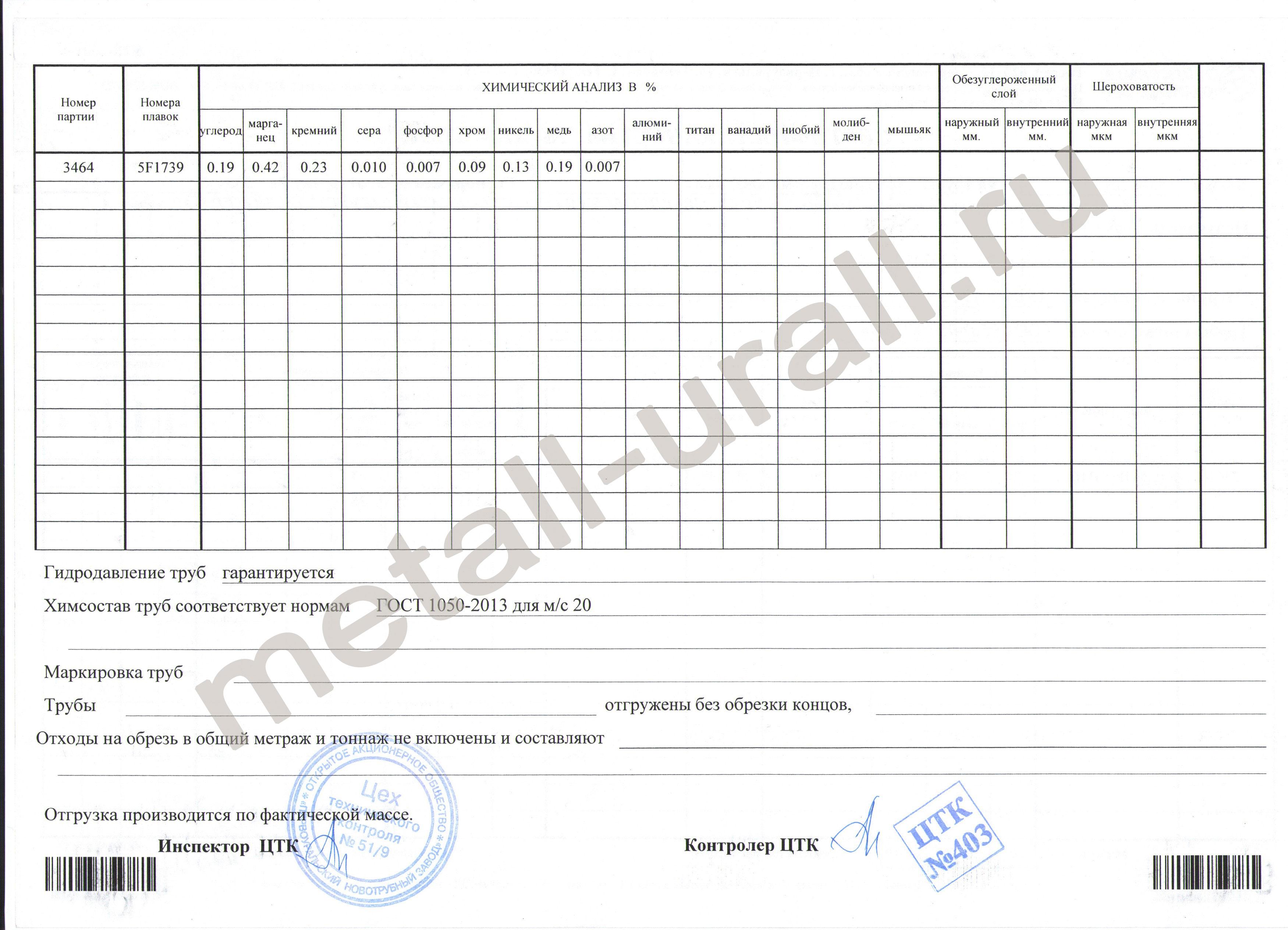 Диаграмма сертификация труб из полиэтилена эффективность процесса продаж по гост р исо 9001-2001