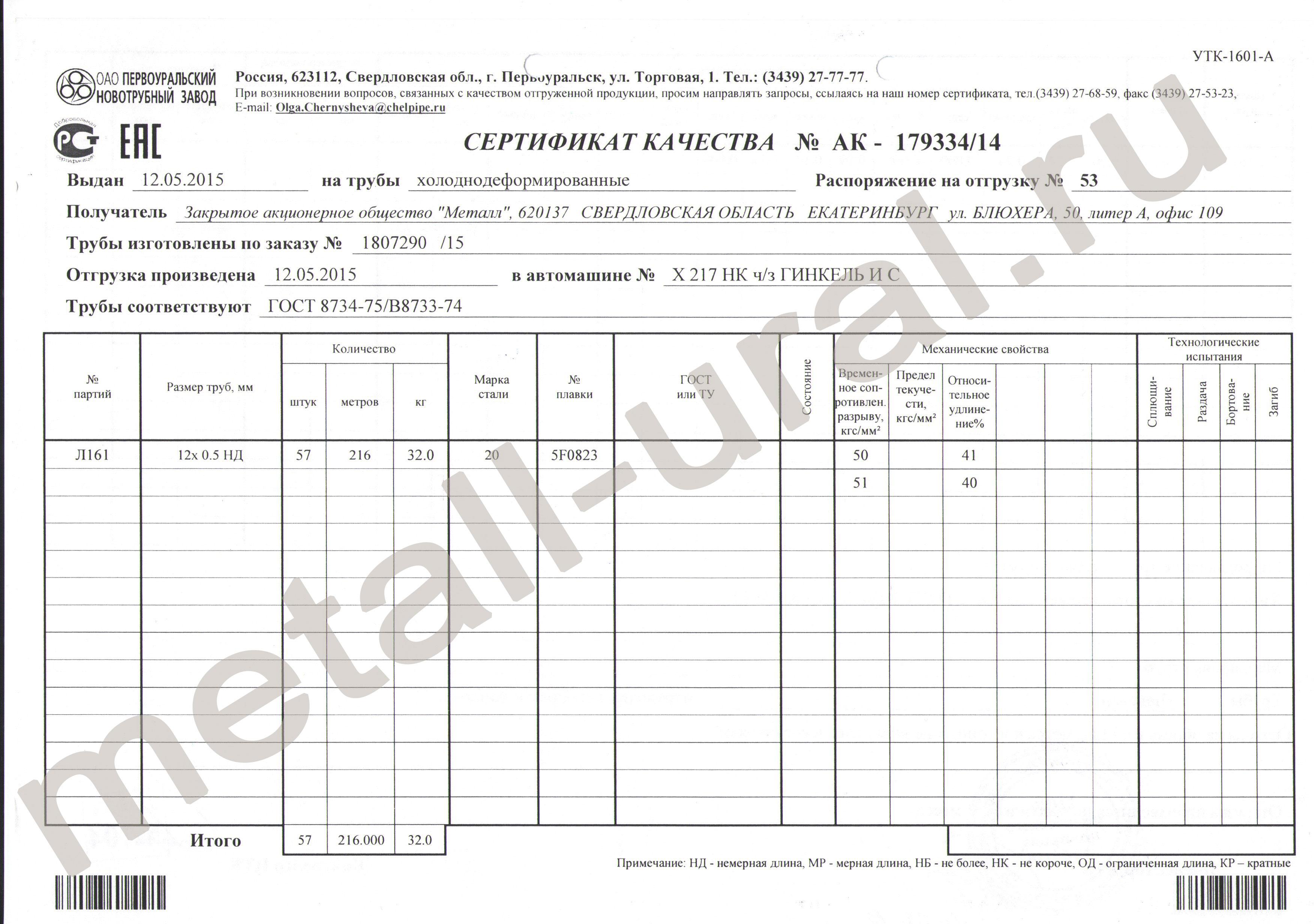 Труба гост 8734 сертификат сертификация альпинистов